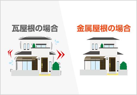 屋根の軽量化で耐震対策
